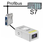 AN2005 S7 Profibus connection example [ru]