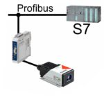AN2005 S7 Profibus connection example