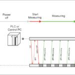KB040 Welche Sensor Betriebsarten sind verfügbar?